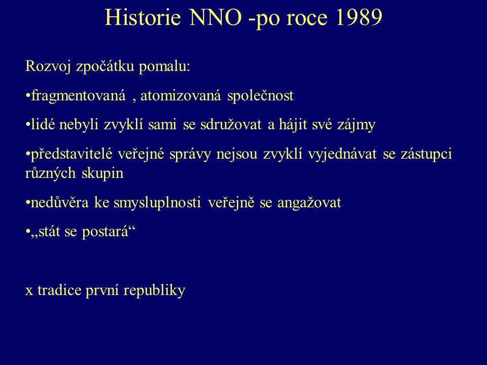 Historie NNO -po roce 1989 Rozvoj zpočátku pomalu: fragmentovaná, atomizovaná společnost lidé nebyli zvyklí sami se sdružovat a hájit své zájmy předst