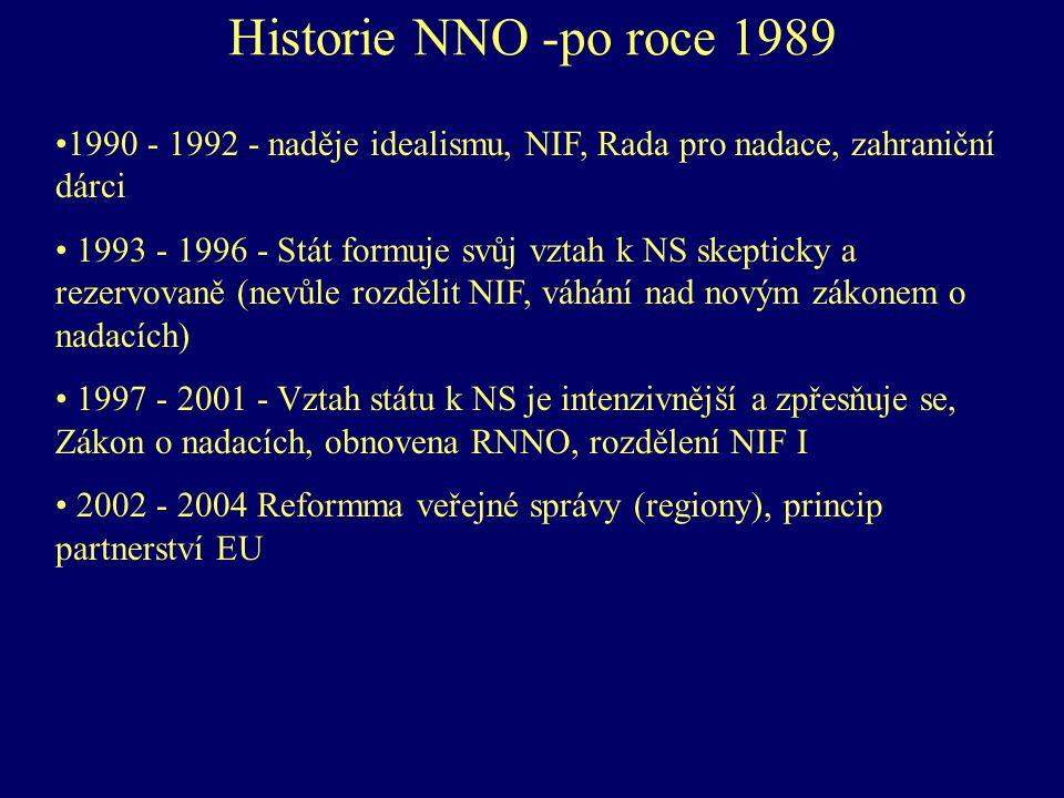 Historie NNO -po roce 1989 1990 - 1992 - naděje idealismu, NIF, Rada pro nadace, zahraniční dárci 1993 - 1996 - Stát formuje svůj vztah k NS skepticky a rezervovaně (nevůle rozdělit NIF, váhání nad novým zákonem o nadacích) 1997 - 2001 - Vztah státu k NS je intenzivnější a zpřesňuje se, Zákon o nadacích, obnovena RNNO, rozdělení NIF I 2002 - 2004 Reformma veřejné správy (regiony), princip partnerství EU
