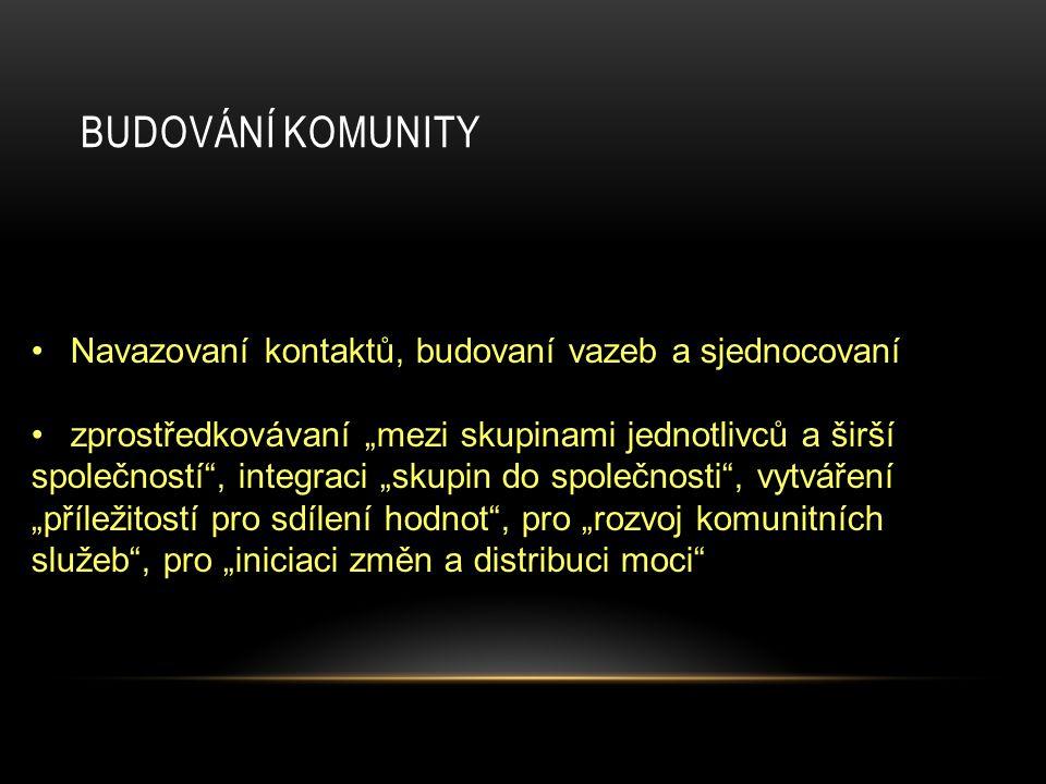 """BUDOVÁNÍ KOMUNITY Navazovaní kontaktů, budovaní vazeb a sjednocovaní zprostředkovávaní """"mezi skupinami jednotlivců a širší společností , integraci """"skupin do společnosti , vytváření """"příležitostí pro sdílení hodnot , pro """"rozvoj komunitních služeb , pro """"iniciaci změn a distribuci moci"""