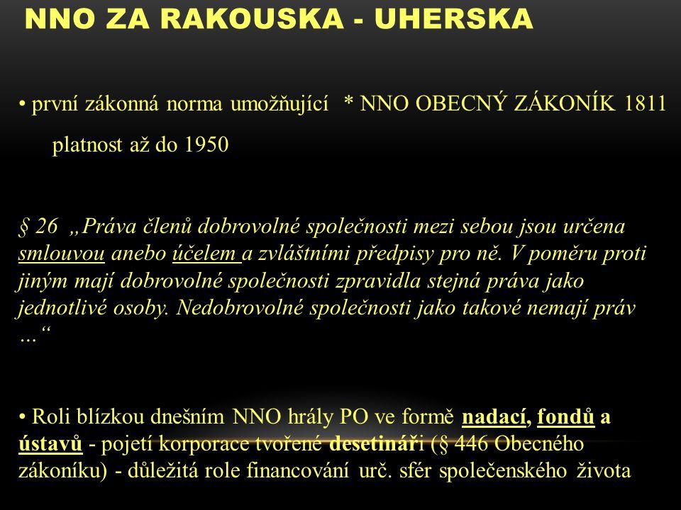 """NNO ZA RAKOUSKA - UHERSKA první zákonná norma umožňující * NNO OBECNÝ ZÁKONÍK 1811 platnost až do 1950 § 26 """"Práva členů dobrovolné společnosti mezi s"""