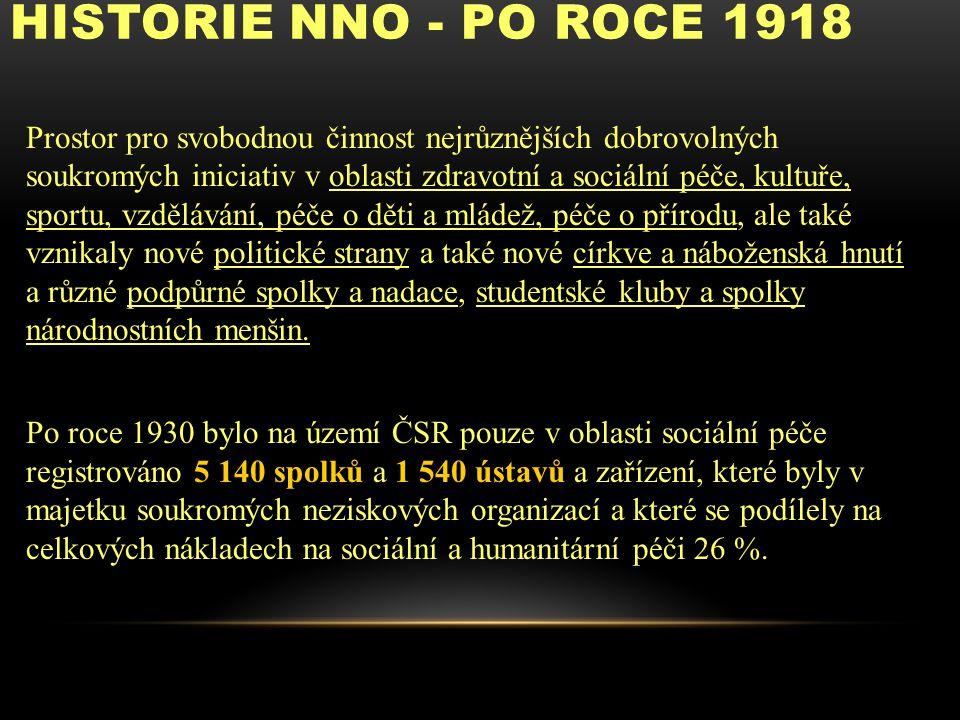 HISTORIE NNO - PO ROCE 1918 Prostor pro svobodnou činnost nejrůznějších dobrovolných soukromých iniciativ v oblasti zdravotní a sociální péče, kultuře