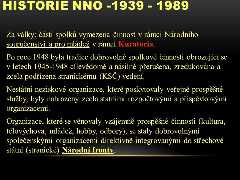 HISTORIE NNO -1939 - 1989 Za války: části spolků vymezena činnost v rámci Národního souručenství a pro mládež v rámci Kuratoria. Po roce 1948 byla tra