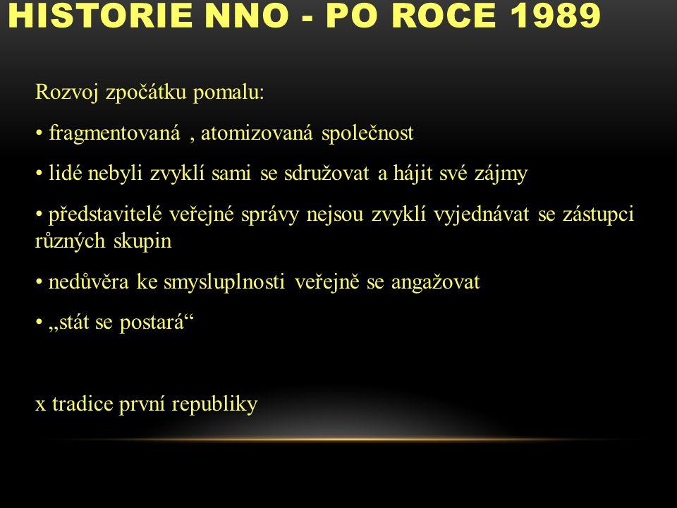 """HISTORIE NNO - PO ROCE 1989 Rozvoj zpočátku pomalu: fragmentovaná, atomizovaná společnost lidé nebyli zvyklí sami se sdružovat a hájit své zájmy představitelé veřejné správy nejsou zvyklí vyjednávat se zástupci různých skupin nedůvěra ke smysluplnosti veřejně se angažovat """"stát se postará x tradice první republiky"""