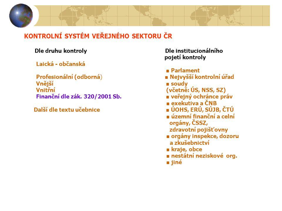 Plánování Organizování Komunikování Vedení Kontrolování Nástroje řízení Analyzování Financování Řízený proces Vstupy 1.Lidské 2.Kapitálové 3.Manažerské 4.Technologické 5.Veřejná volba,kontrola 6.Věcné zdroje pro řízení 7.Legislativní požadavky Cíle vstupních požadavků 1.Stát a EU 2.Územní samosprávné celky 3.Občané 4.Zaměstnanci 5.Dodavatelé 6.Nadnárodní požadavky 7.Občanská společnost Vnější prostředí Komunikační prostředí Regenerace systému Výstupy 1.Zvládnutí řízeného procesu a tím i poslání 2.Uspokojení potřeb participantů 3.Integrační cíle VS ČR 4.Produkce statků 5.Ostatní Vnější prostředí Výsledné výstupy Manažerské znalosti, cíle požadavků, využití vstupů, charakteristika řízené situace, rozhodo- vání Systémový přístup k řízení ve VS