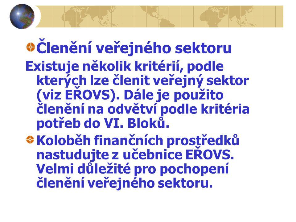 Nástroje řízení ekonomiky veřejného sektoru: veřejná volba, invence, inovace, investice, veřejná kontrola včetně zadávání veřejných zakázek, výběr veřejných projektů, finanční kontrola, audit, podmínky řízení v krizových situacích.