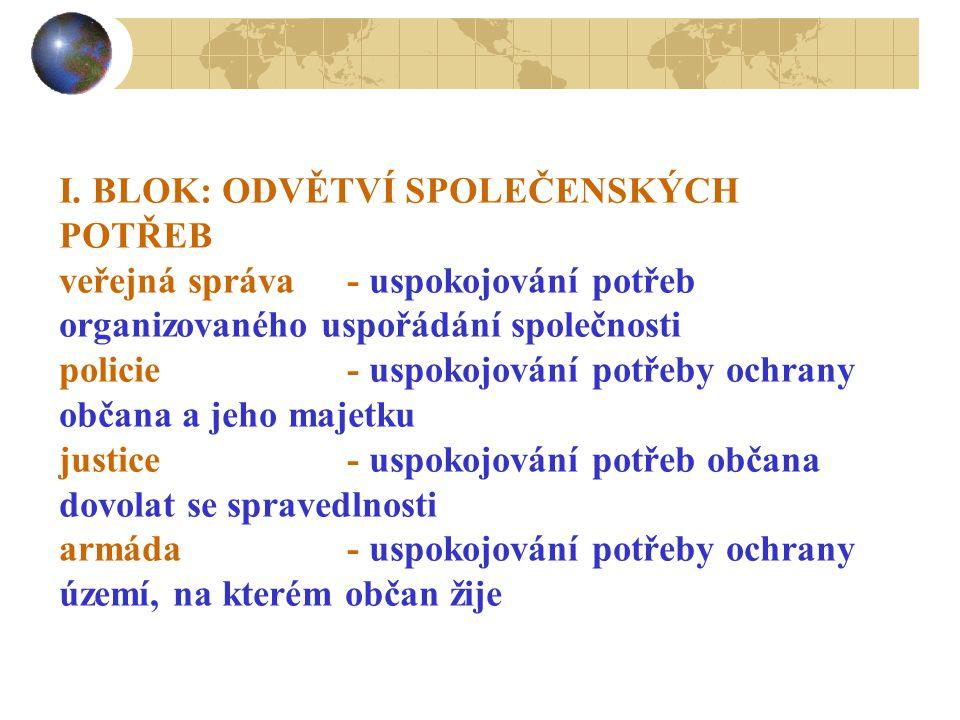 Členění veřejného sektoru Existuje několik kritérií, podle kterých lze členit veřejný sektor (viz EŘOVS).