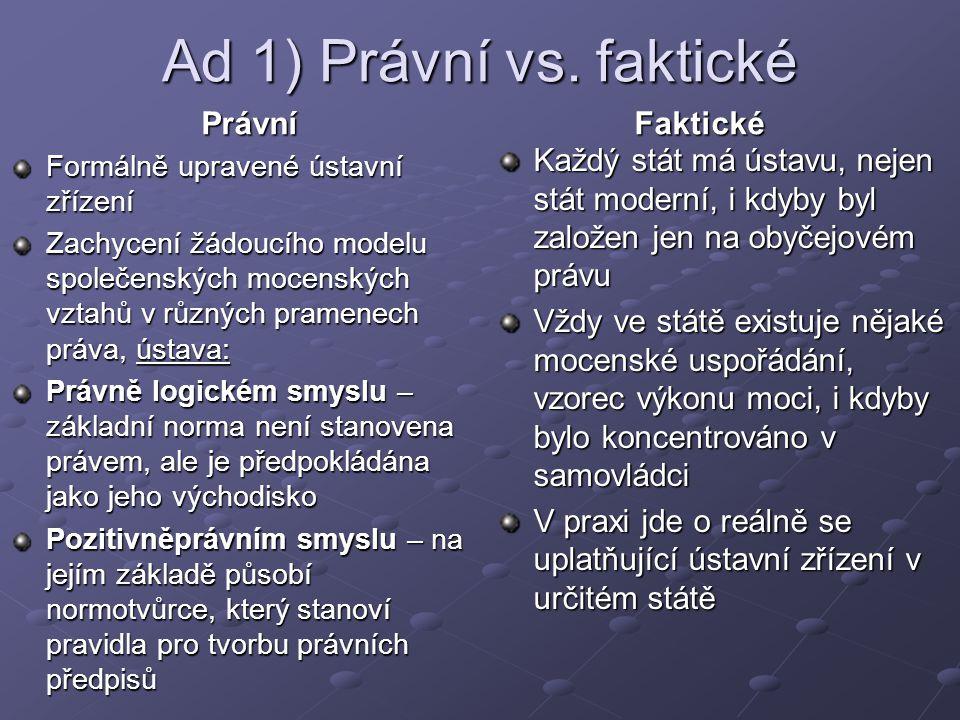 Ad 1) Právní vs.