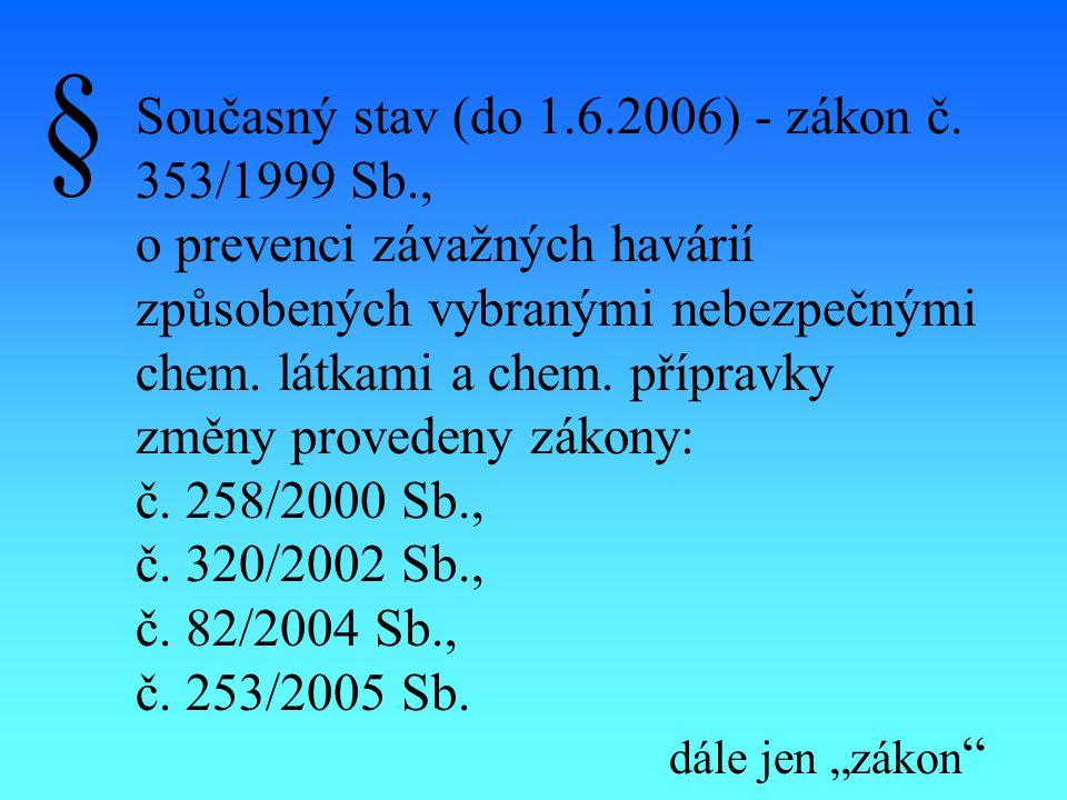 Současný stav (do 1.6.2006) - zákon č.