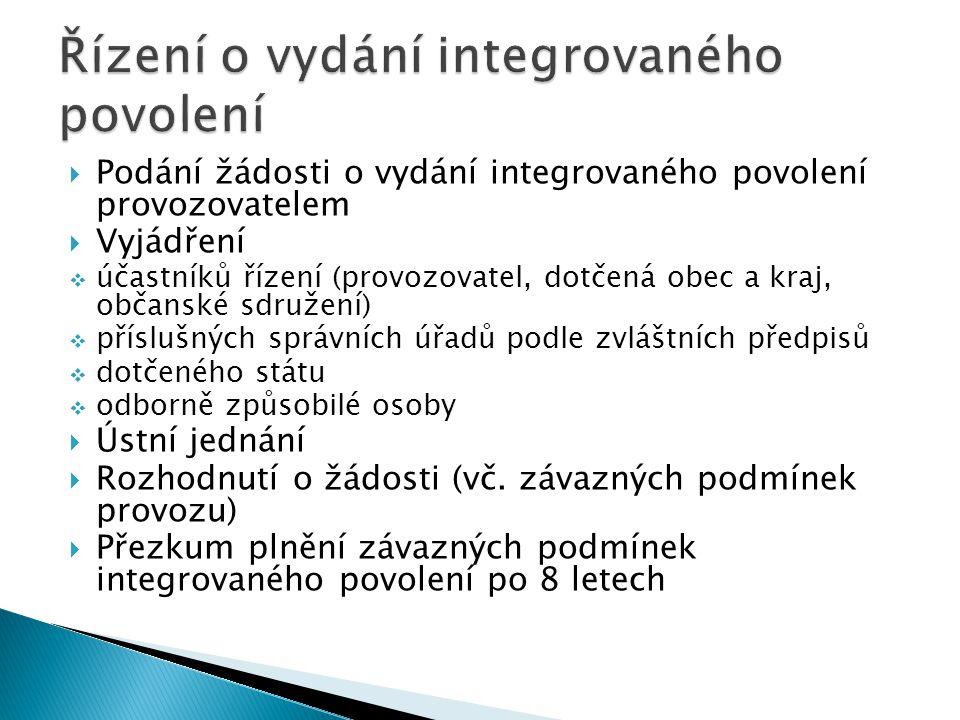  Podání žádosti o vydání integrovaného povolení provozovatelem  Vyjádření  účastníků řízení (provozovatel, dotčená obec a kraj, občanské sdružení)
