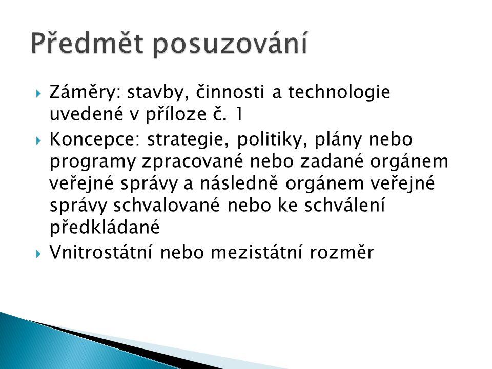  Záměry: stavby, činnosti a technologie uvedené v příloze č. 1  Koncepce: strategie, politiky, plány nebo programy zpracované nebo zadané orgánem ve