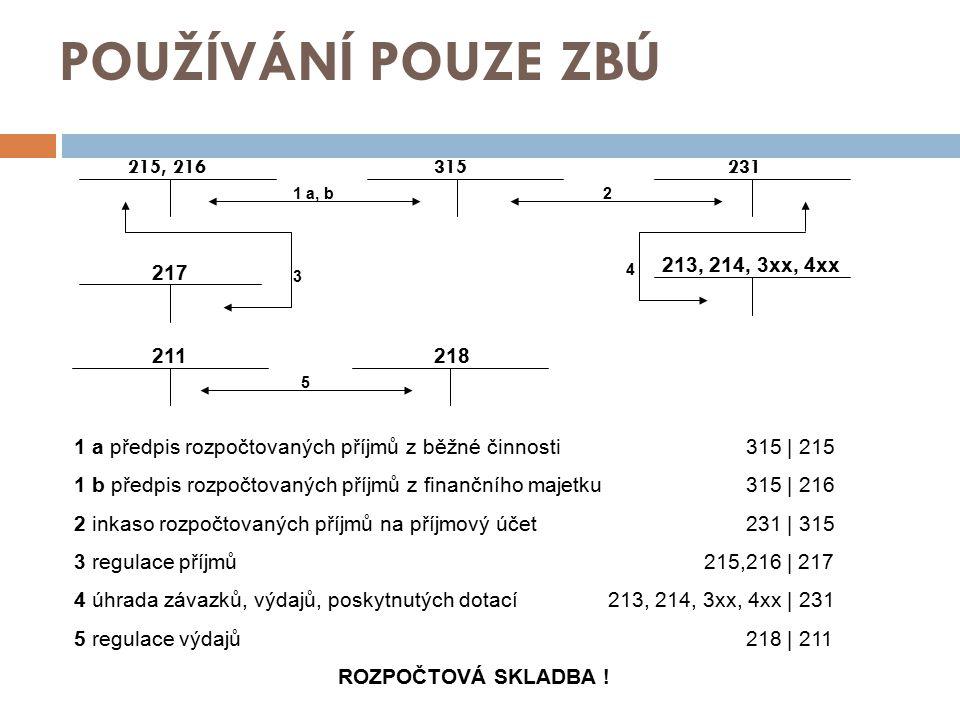 POUŽÍVÁNÍ POUZE ZBÚ 215, 216 315 231 1 a předpis rozpočtovaných příjmů z běžné činnosti 315 | 215 1 b předpis rozpočtovaných příjmů z finančního majetku315 | 216 2 inkaso rozpočtovaných příjmů na příjmový účet231 | 315 3 regulace příjmů 215,216 | 217 4 úhrada závazků, výdajů, poskytnutých dotací 213, 214, 3xx, 4xx | 231 5 regulace výdajů 218 | 211 ROZPOČTOVÁ SKLADBA .