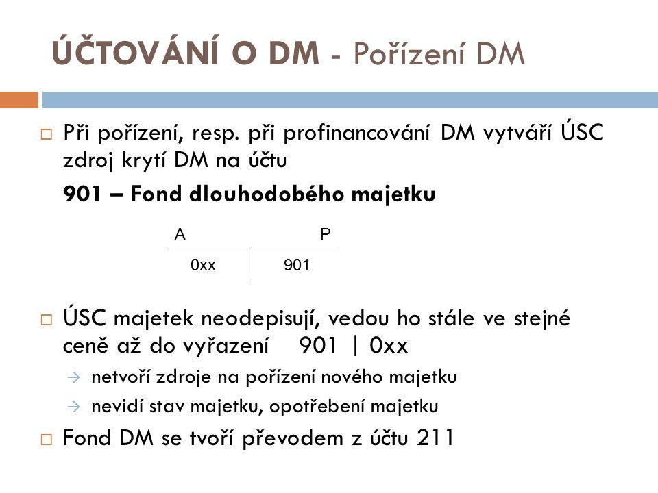 ÚČTOVÁNÍ O DM - Pořízení DM  Při pořízení, resp.