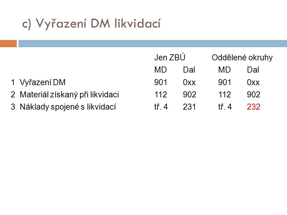 c) Vyřazení DM likvidací Jen ZBÚ Oddělené okruhy MDDal MD Dal 1 Vyřazení DM9010xx 901 0xx 2 Materiál získaný při likvidaci112902 112 902 3 Náklady spojené s likvidacítř.