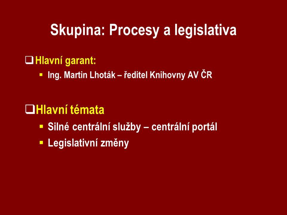 Skupina: Procesy a legislativa  Hlavní garant:  Ing.