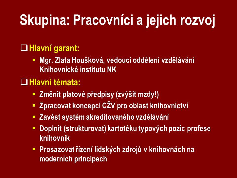 Skupina: Pracovníci a jejich rozvoj  Hlavní garant:  Mgr. Zlata Houšková, vedoucí oddělení vzdělávání Knihovnické institutu NK  Hlavní témata:  Zm