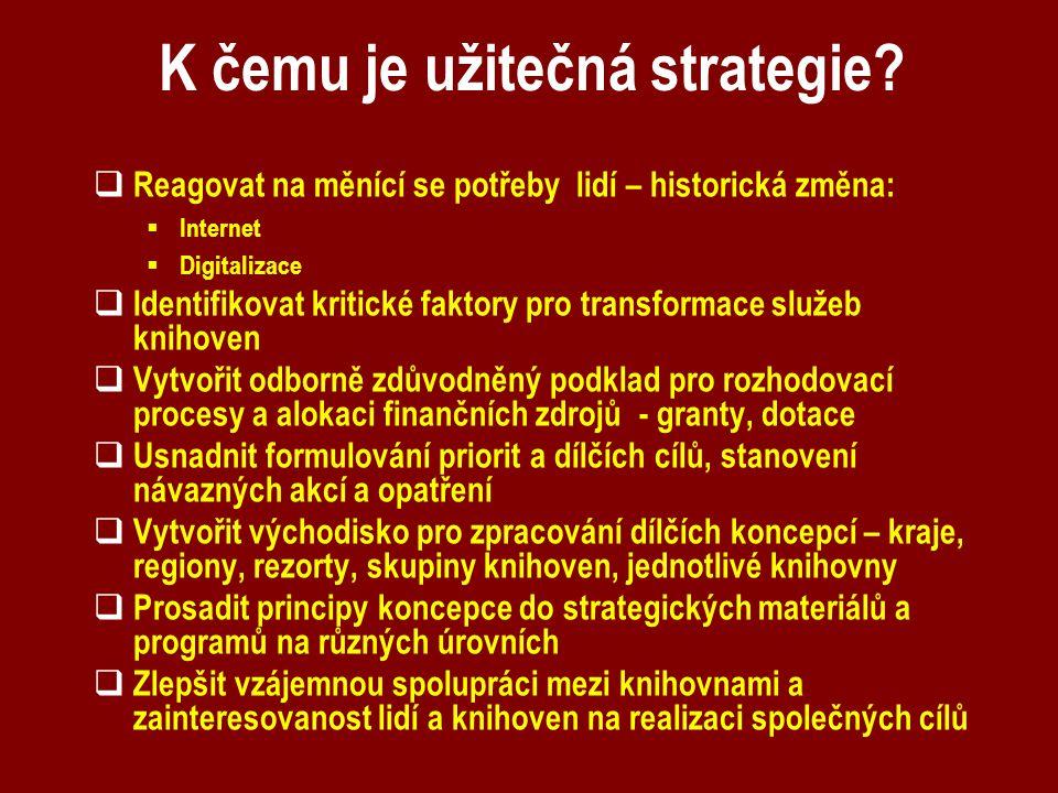 K čemu je užitečná strategie?  Reagovat na měnící se potřeby lidí – historická změna:  Internet  Digitalizace  Identifikovat kritické faktory pro