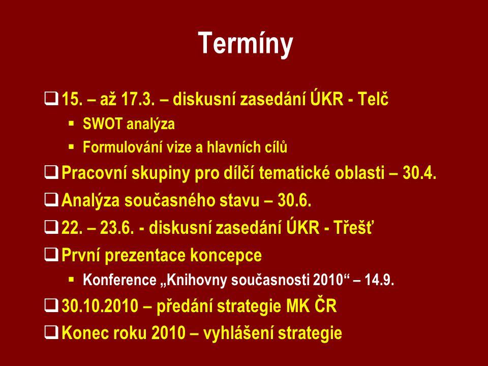 Termíny  15. – až 17.3. – diskusní zasedání ÚKR - Telč  SWOT analýza  Formulování vize a hlavních cílů  Pracovní skupiny pro dílčí tematické oblas