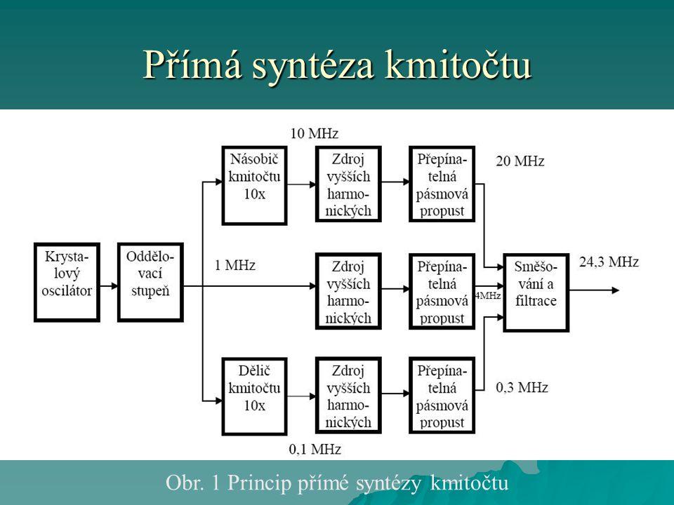 Přímá syntéza kmitočtu Obr. 1 Princip přímé syntézy kmitočtu