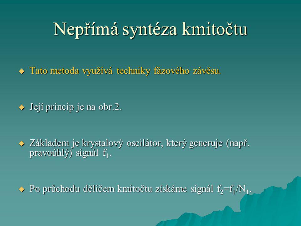 Nepřímá syntéza kmitočtu Obr.2 Princip nepřímé syntézy kmitočtu