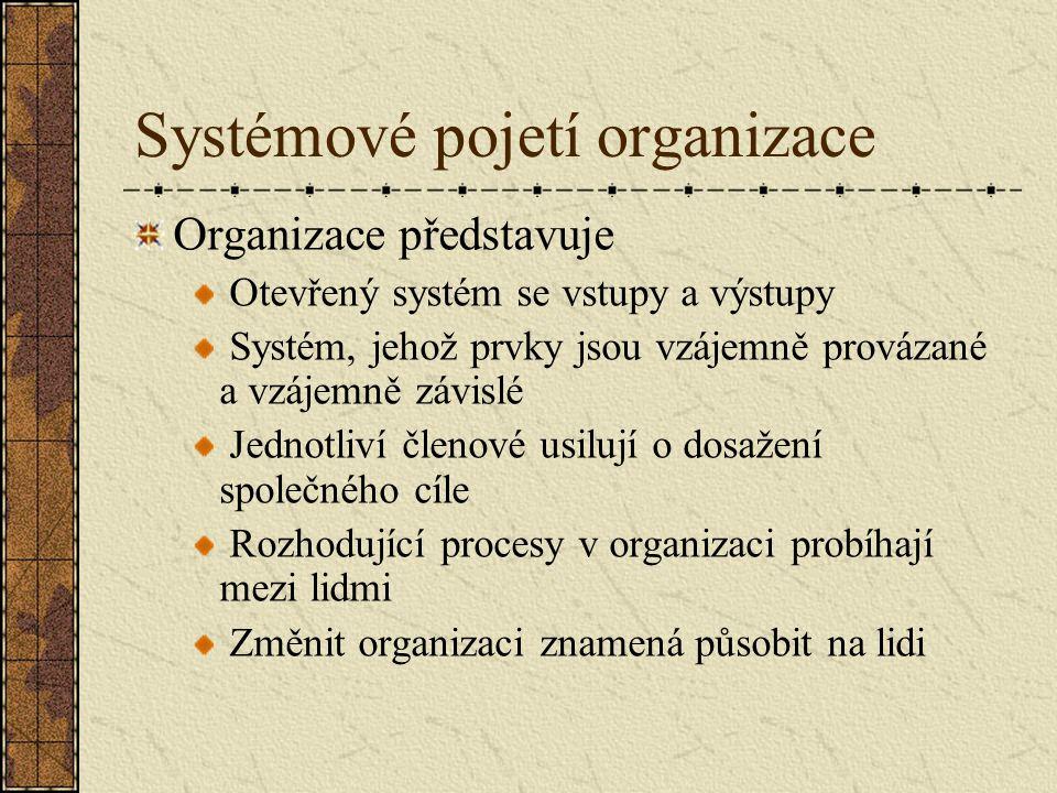 Systémové pojetí organizace Organizace představuje Otevřený systém se vstupy a výstupy Systém, jehož prvky jsou vzájemně provázané a vzájemně závislé