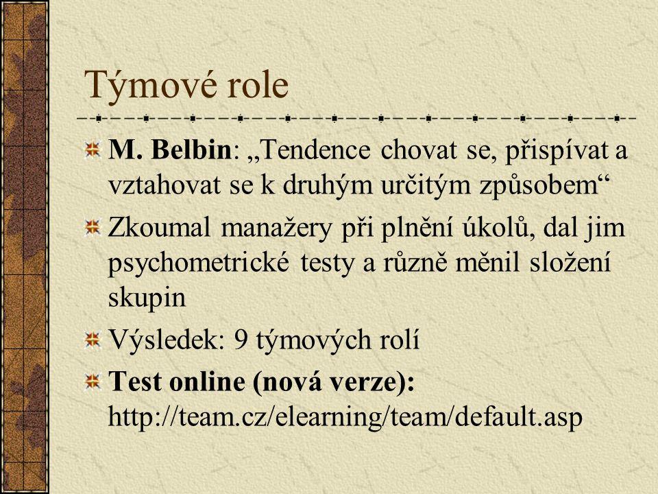 """Týmové role M. Belbin: """"Tendence chovat se, přispívat a vztahovat se k druhým určitým způsobem"""" Zkoumal manažery při plnění úkolů, dal jim psychometri"""