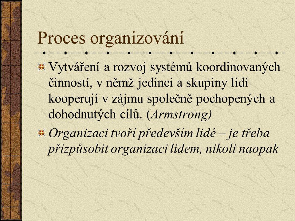 Proces organizování Vytváření a rozvoj systémů koordinovaných činností, v němž jedinci a skupiny lidí kooperují v zájmu společně pochopených a dohodnu
