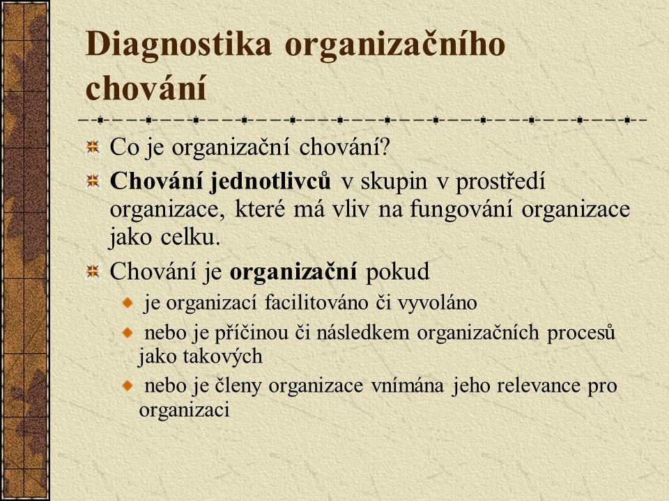 Diagnostika organizačního chování Co je organizační chování? Chování jednotlivců v skupin v prostředí organizace, které má vliv na fungování organizac