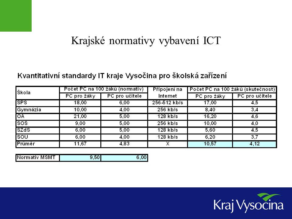 Krajské normativy vybavení ICT