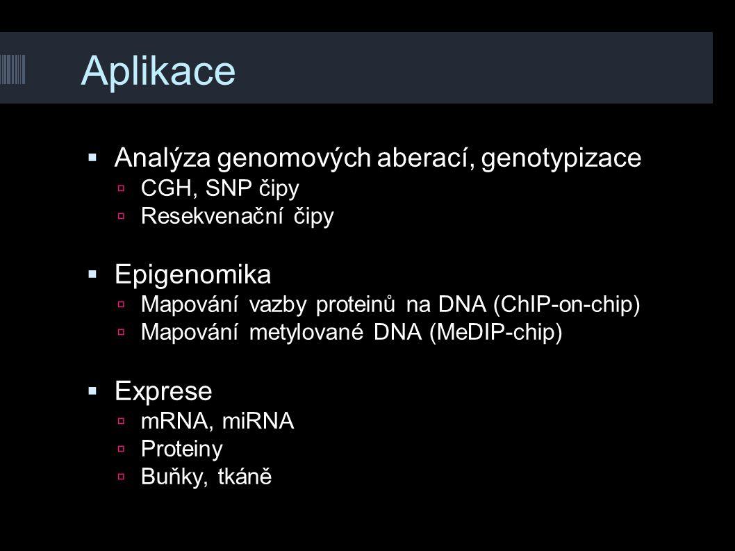 Aplikace  Analýza genomových aberací, genotypizace  CGH, SNP čipy  Resekvenační čipy  Epigenomika  Mapování vazby proteinů na DNA (ChIP-on-chip)
