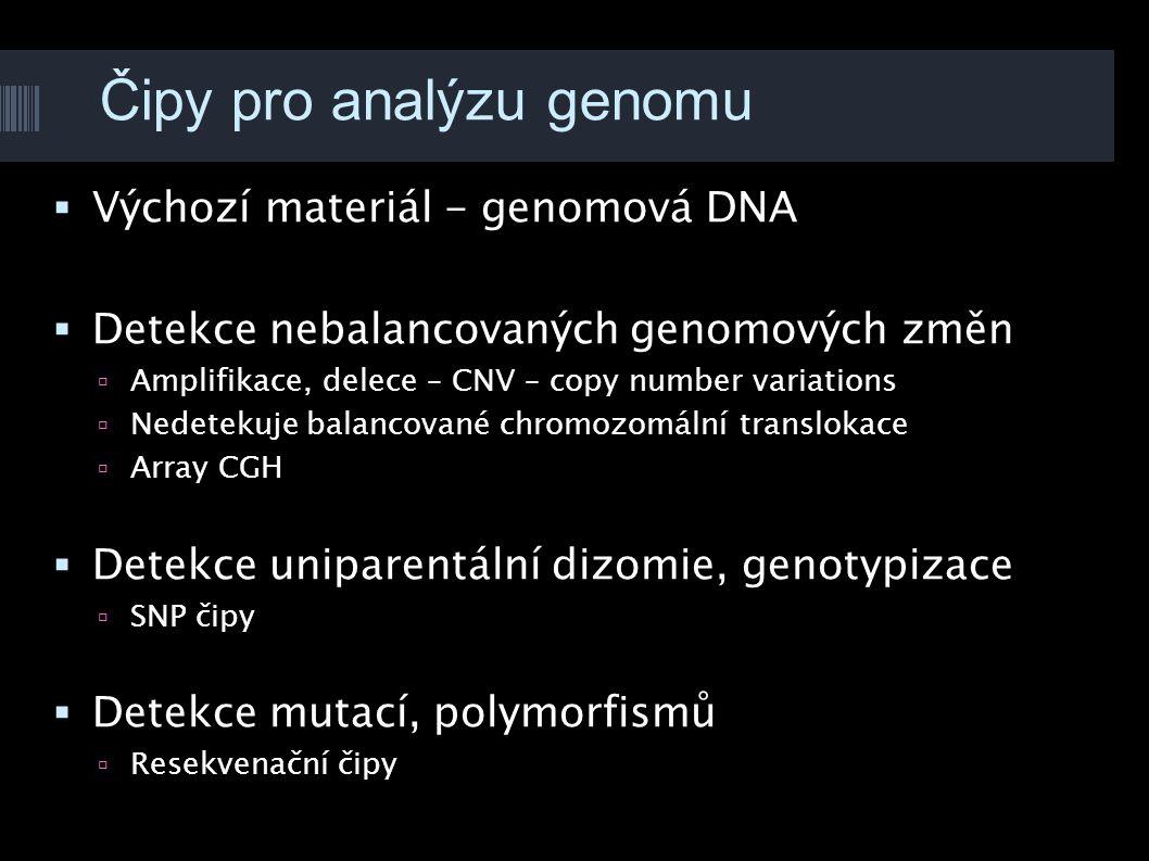 Čipy pro analýzu genomu  Výchozí materiál - genomová DNA  Detekce nebalancovaných genomových změn  Amplifikace, delece – CNV – copy number variatio