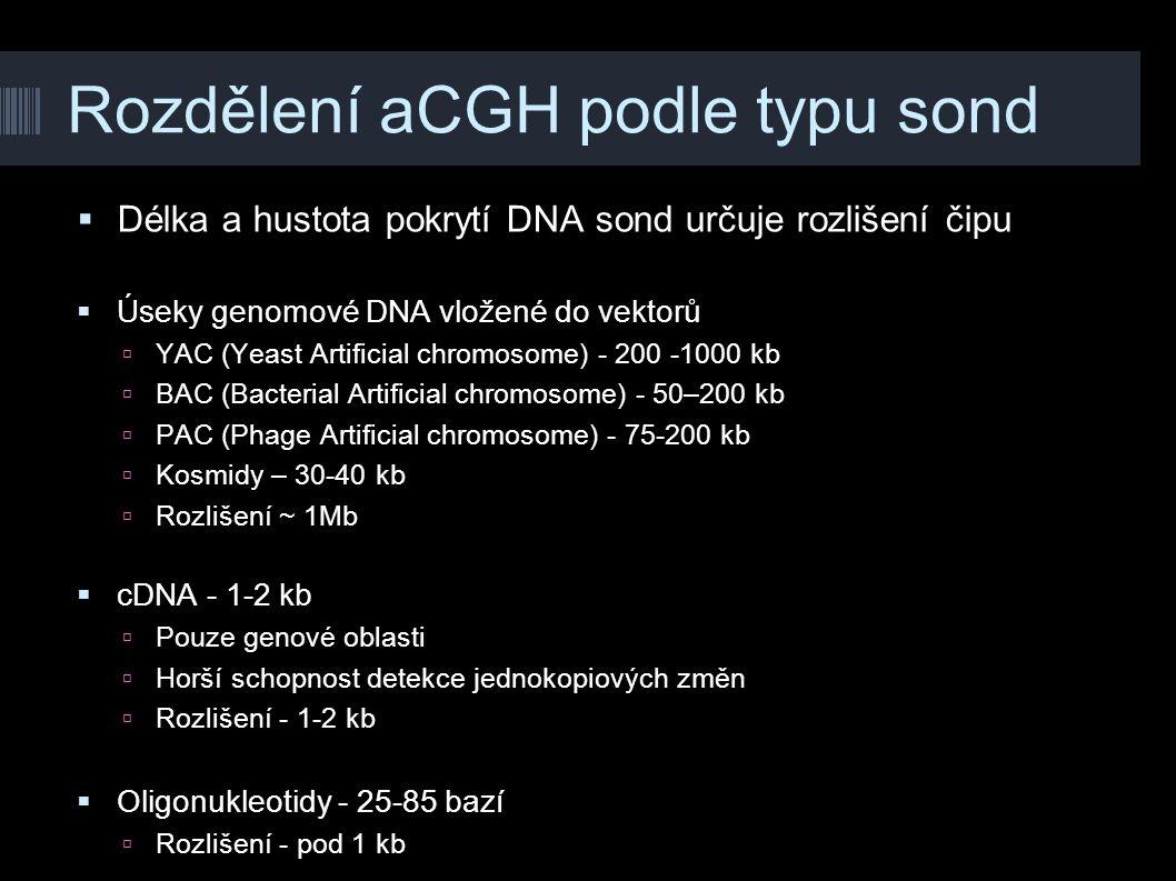 Rozdělení aCGH podle typu sond  Délka a hustota pokrytí DNA sond určuje rozlišení čipu  Úseky genomové DNA vložené do vektorů  YAC (Yeast Artificia