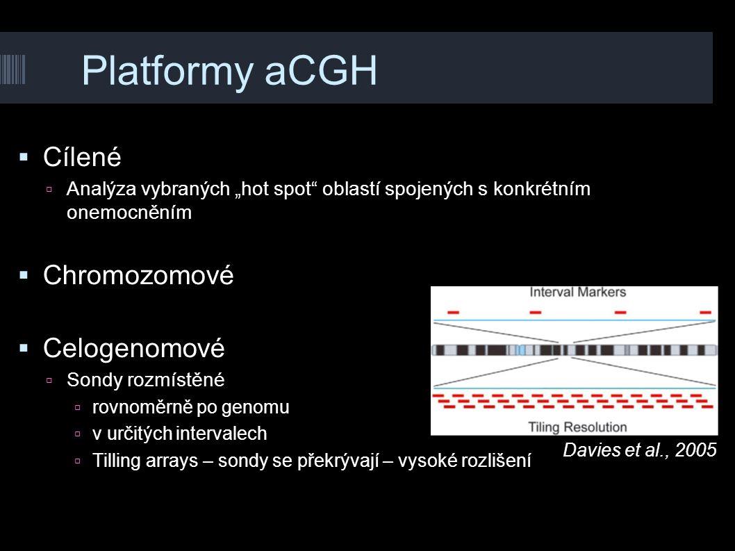 """Platformy aCGH  Cílené  Analýza vybraných """"hot spot"""" oblastí spojených s konkrétním onemocněním  Chromozomové  Celogenomové  Sondy rozmístěné  r"""