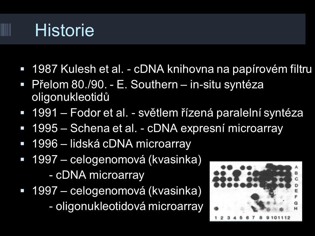 Historie  1987 Kulesh et al. - cDNA knihovna na papírovém filtru  Přelom 80./90. - E. Southern – in-situ syntéza oligonukleotidů  1991 – Fodor et a