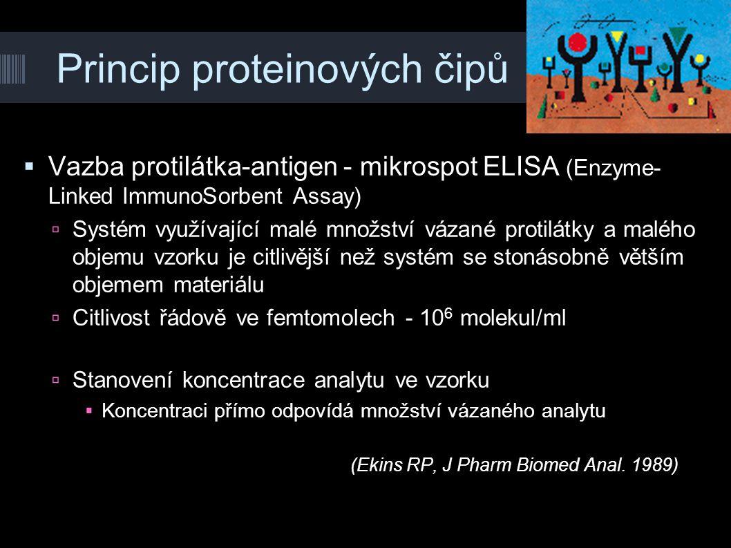 Princip proteinových čipů  Vazba protilátka-antigen - mikrospot ELISA (Enzyme- Linked ImmunoSorbent Assay)  Systém využívající malé množství vázané