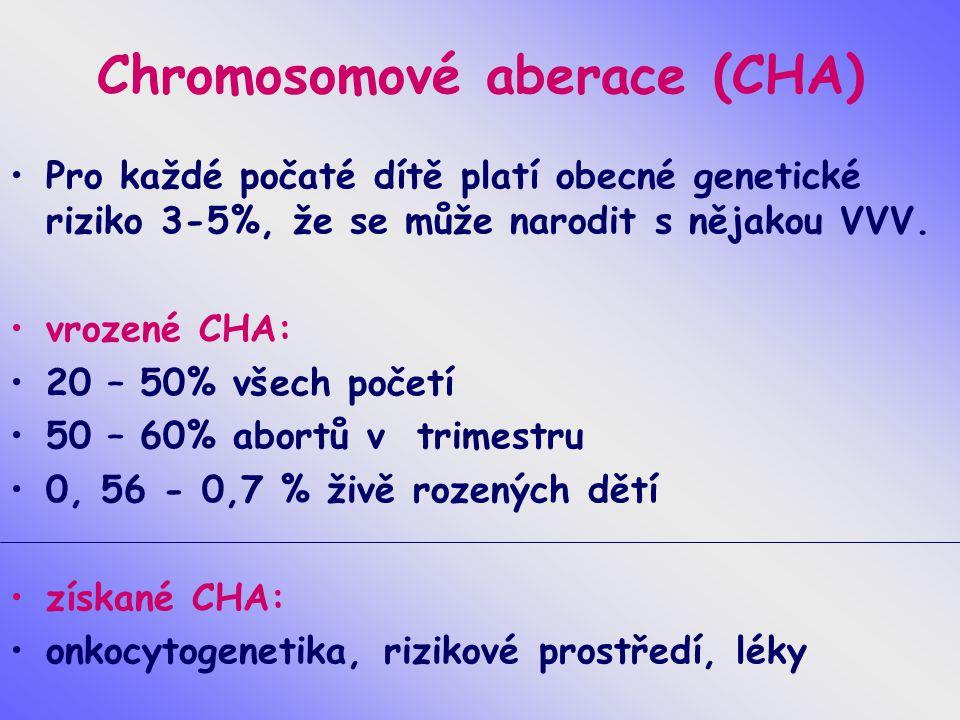 Chromosomové aberace (CHA) Pro každé počaté dítě platí obecné genetické riziko 3-5%, že se může narodit s nějakou VVV. vrozené CHA: 20 – 50% všech poč