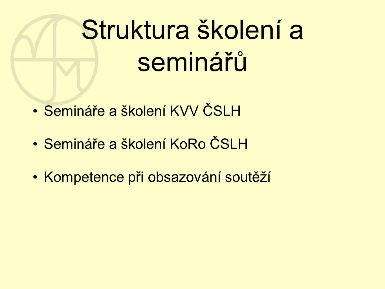 Struktura školení a seminářů Semináře a školení KVV ČSLH Semináře a školení KoRo ČSLH Kompetence při obsazování soutěží