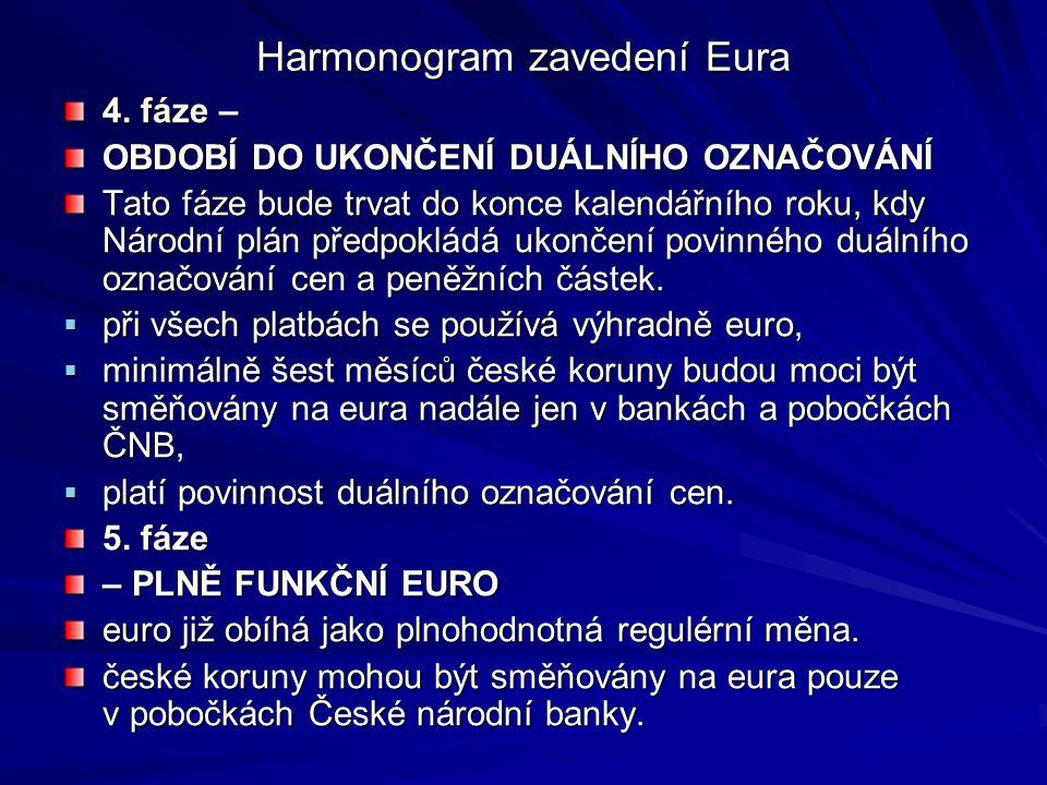 Harmonogram zavedení Eura 4. fáze – OBDOBÍ DO UKONČENÍ DUÁLNÍHO OZNAČOVÁNÍ Tato fáze bude trvat do konce kalendářního roku, kdy Národní plán předpoklá