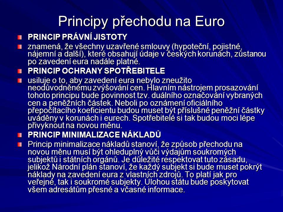 Principy přechodu na Euro PRINCIP PRÁVNÍ JISTOTY znamená, že všechny uzavřené smlouvy (hypoteční, pojistné, nájemní a další), které obsahují údaje v č