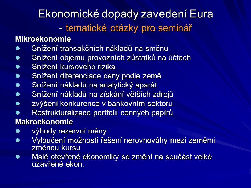 Ekonomické dopady zavedení Eura - tematické otázky pro seminář Mikroekonomie Snížení transakčních nákladů na směnu Snížení transakčních nákladů na smě