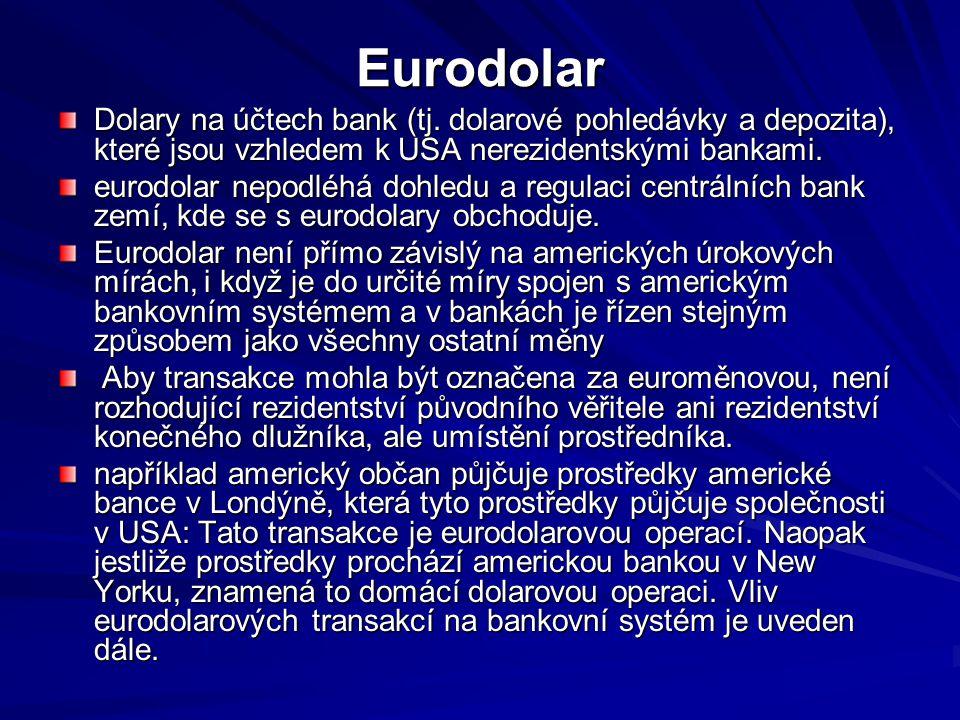 Eurodolar Dolary na účtech bank (tj. dolarové pohledávky a depozita), které jsou vzhledem k USA nerezidentskými bankami. eurodolar nepodléhá dohledu a