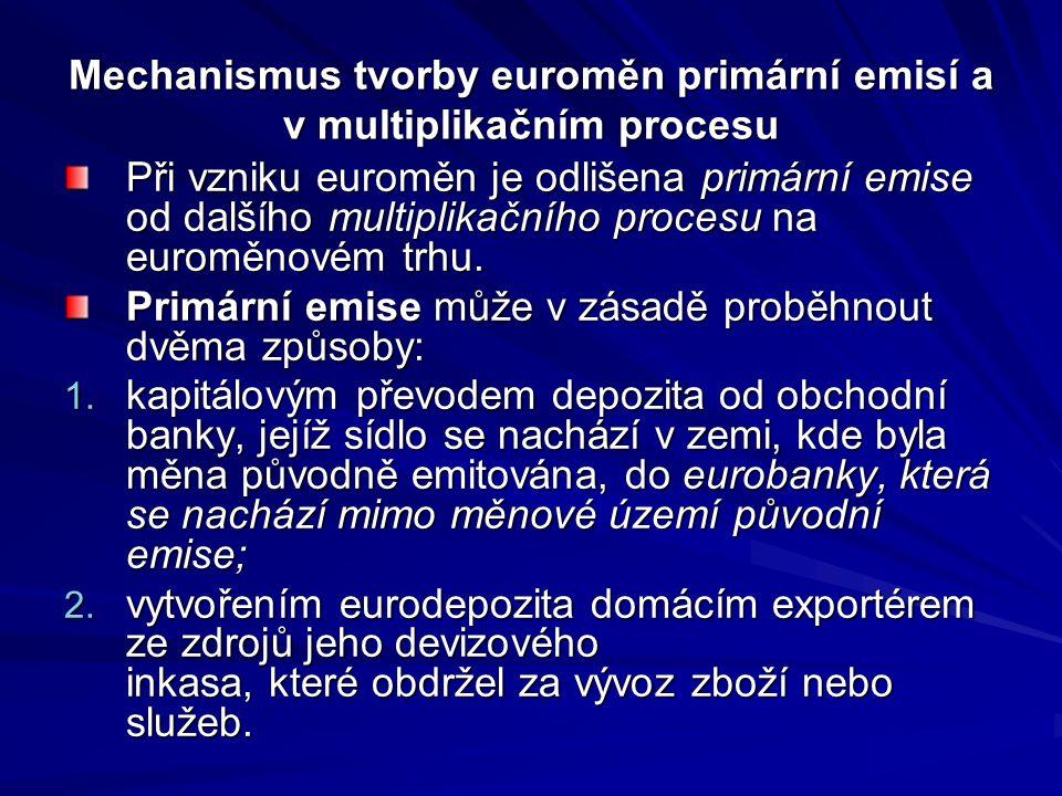 Mechanismus tvorby euroměn primární emisí a v multiplikačním procesu Při vzniku euroměn je odlišena primární emise od dalšího multiplikačního procesu