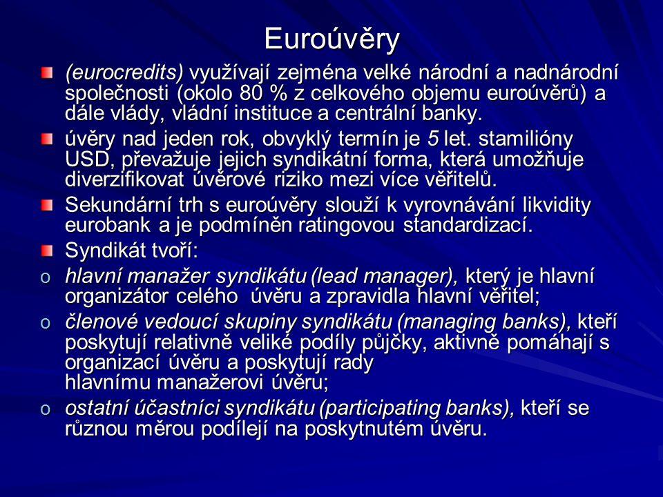 Euroúvěry (eurocredits) využívají zejména velké národní a nadnárodní společnosti (okolo 80 % z celkového objemu euroúvěrů) a dále vlády, vládní instit