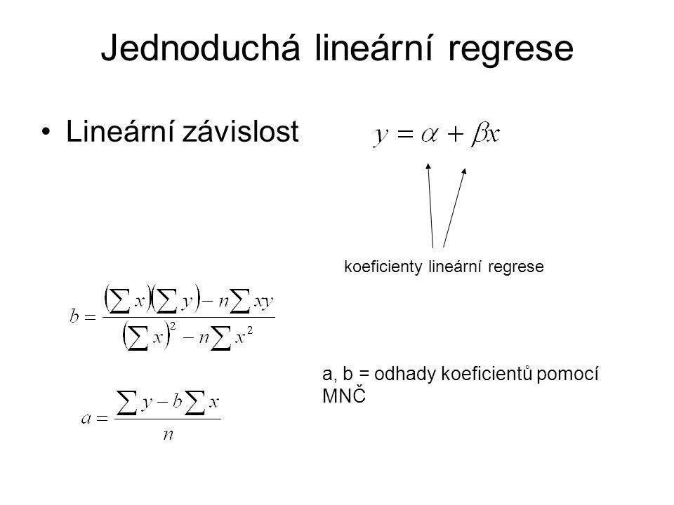 Jednoduchá lineární regrese Lineární závislost koeficienty lineární regrese a, b = odhady koeficientů pomocí MNČ