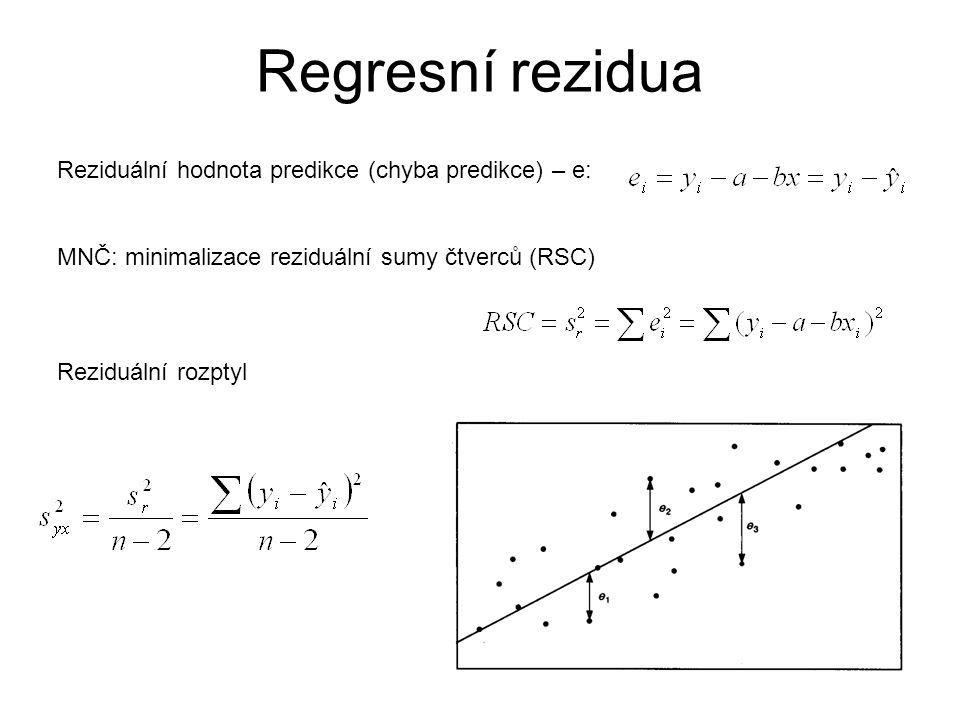 Regresní rezidua Reziduální hodnota predikce (chyba predikce) – e: MNČ: minimalizace reziduální sumy čtverců (RSC) Reziduální rozptyl