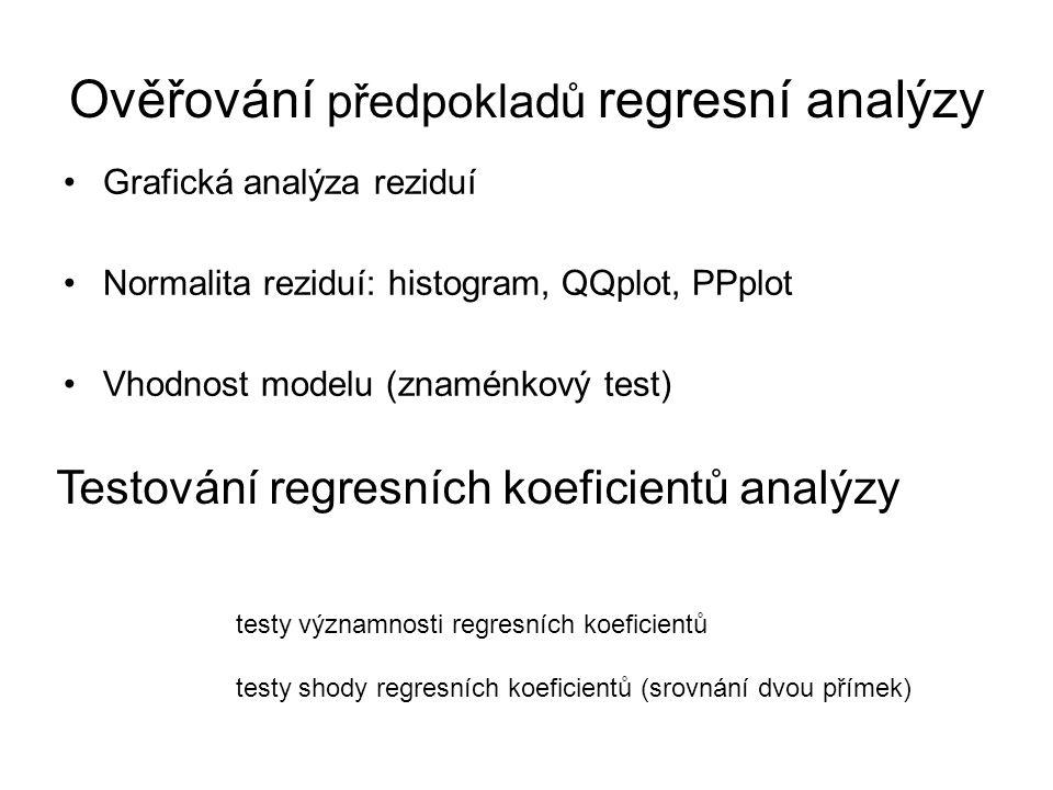 Ověřování předpokladů regresní analýzy Grafická analýza reziduí Normalita reziduí: histogram, QQplot, PPplot Vhodnost modelu (znaménkový test) Testová