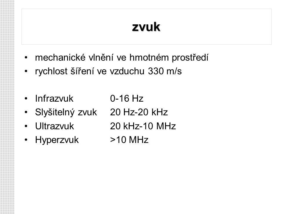 zvuk mechanické vlnění ve hmotném prostředí rychlost šíření ve vzduchu 330 m/s Infrazvuk 0-16 Hz Slyšitelný zvuk20 Hz-20 kHz Ultrazvuk 20 kHz-10 MHz Hyperzvuk>10 MHz