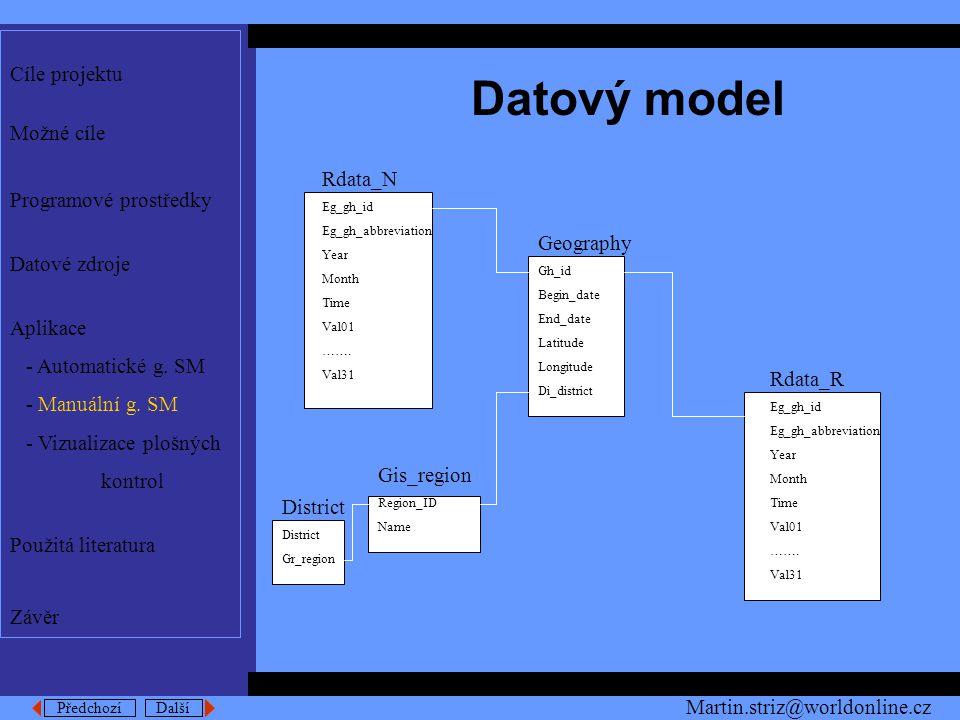 Předchozí Další Cíle projektu Možné cíle Programové prostředky Datové zdroje Aplikace - Automatické g.