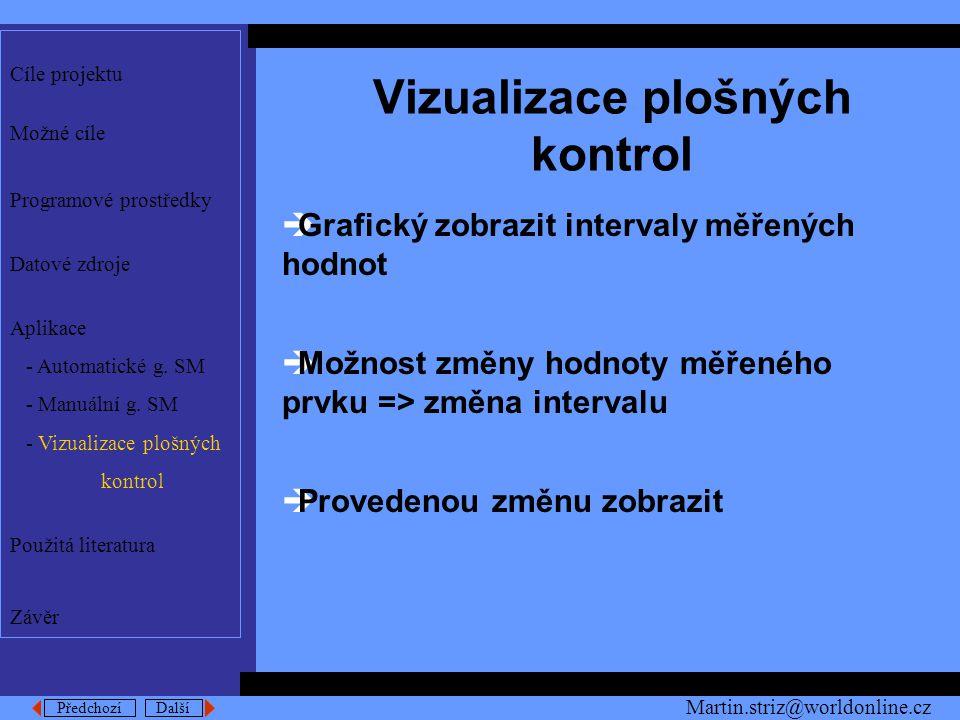 Předchozí Další Vizualizace plošných kontrol Cíle projektu Možné cíle Programové prostředky Datové zdroje Aplikace - Automatické g.