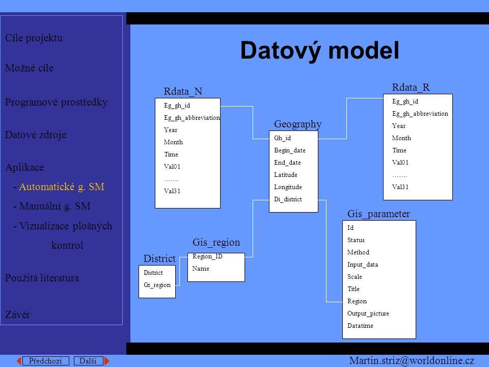Předchozí Další Ukázka grafického výstupu Cíle projektu Možné cíle Programové prostředky Datové zdroje Aplikace - Automatické g.