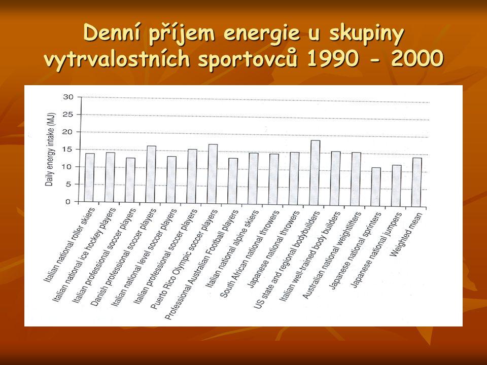 Denní příjem energie u skupiny vytrvalostních sportovců 1990 - 2000